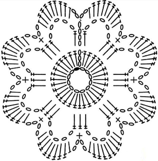 Простая схема салфетки (подстаканника)